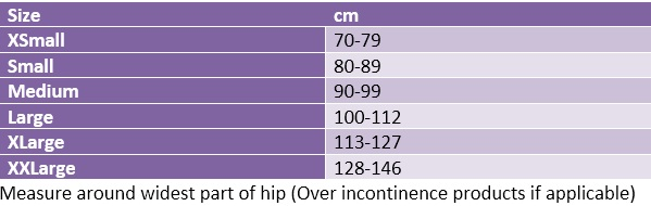 Hipsaver Hip Protectors - Slim Fit High Compliance with Tailbone Protection (With sewn-in Pads)